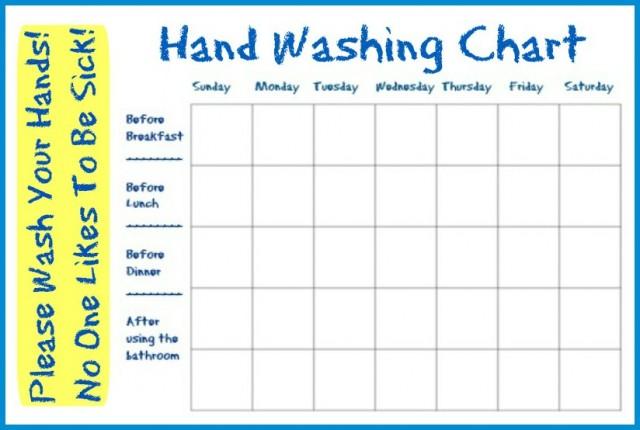 hand washing chart1