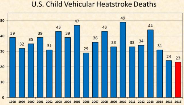 child_heat_deaths16