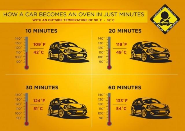 hot-car-image